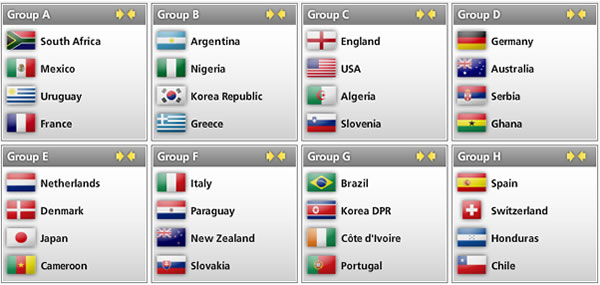 word-cup-2010-groups